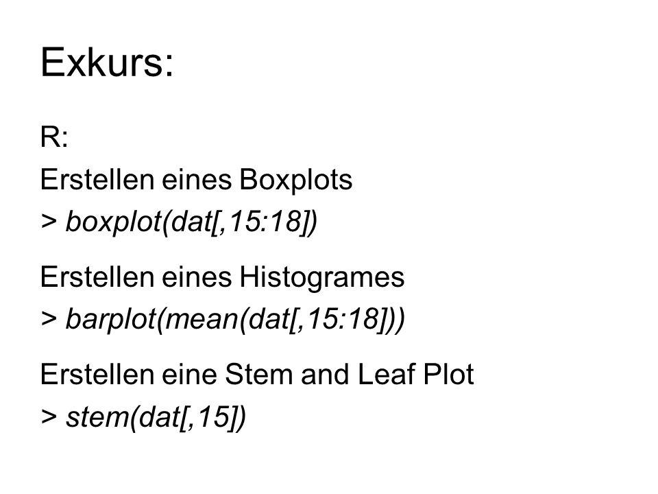 Exkurs: R: Erstellen eines Boxplots > boxplot(dat[,15:18])